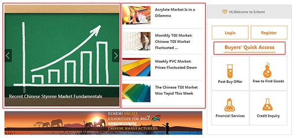 Echemi Price Trend Page's Banner, Recommended News