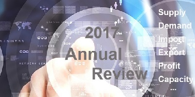 Review of Hot Chemicals in 2017