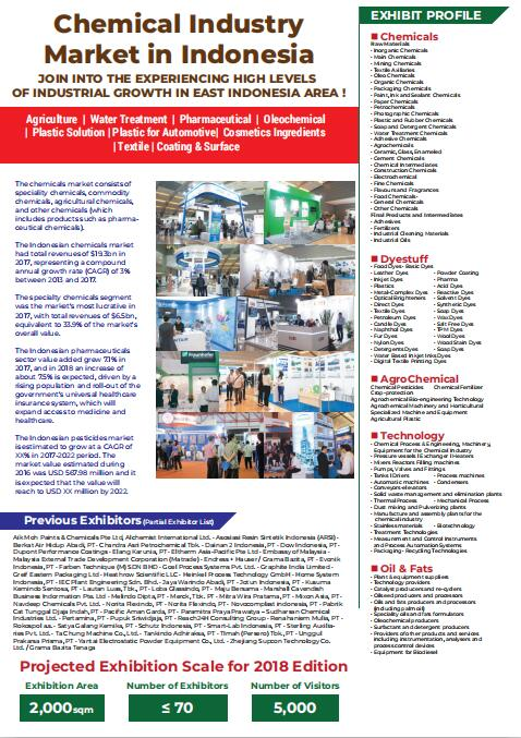 6th InaChem Expo & Forum 2019-CHEMICAL TRADE SHOW WITH