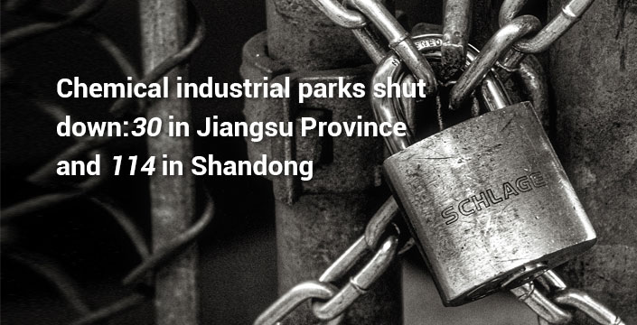 Chemical-industrial-parks-shut-down-30-in-Jiangsu-Province-and-114-in-Shandong