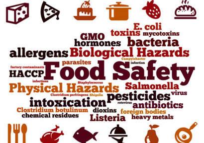 Heilongjiang RevisesRegulations to Improve the Level of Food Safety