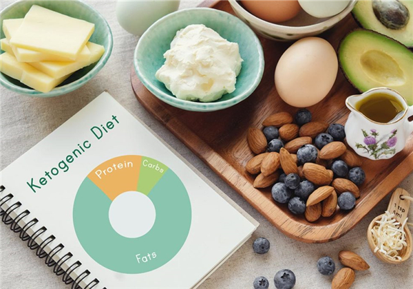 Diet Trends 2020: Intermittent Fasting and Ketogenic Diet