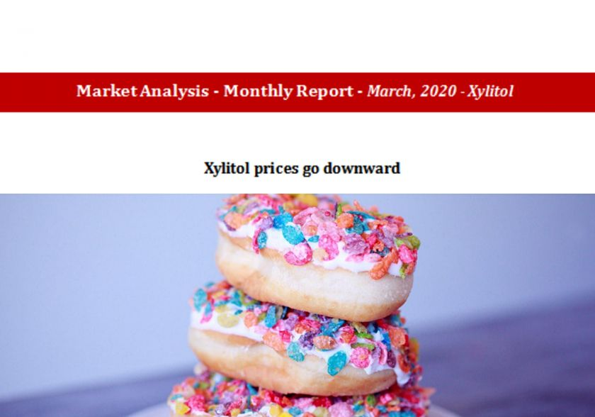 Xylitol prices low shock forward